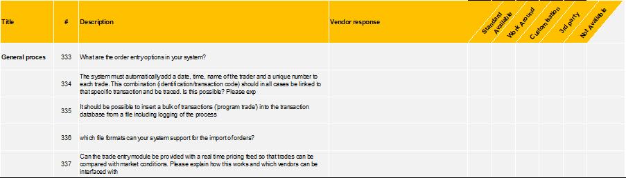 RFP-Vendor-Selection-Order-OMS.png